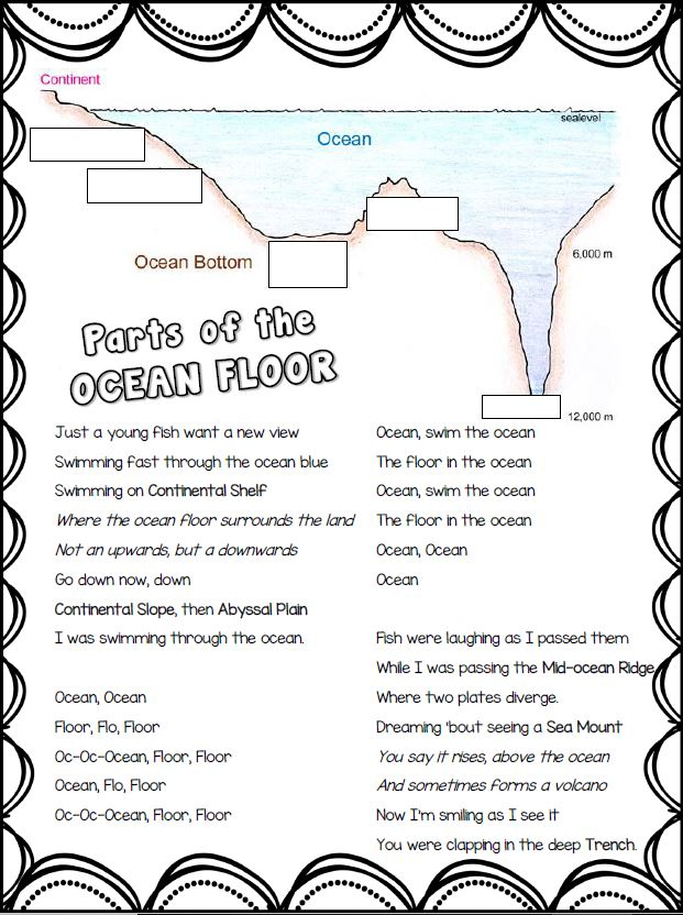 ocean floor